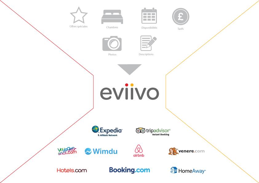 Eviivo__1France
